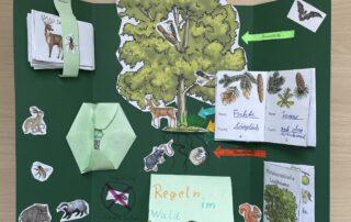 Montessorischule Beuren, Lapbook